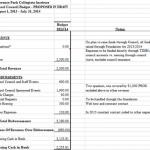 budget chart dec 2